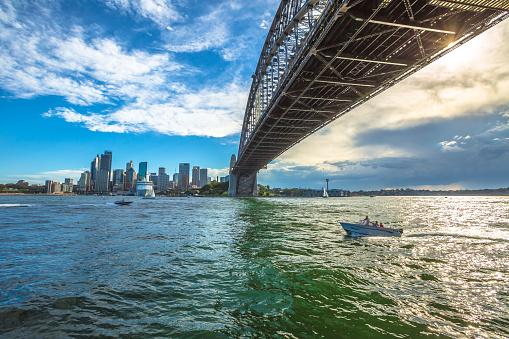 Sydney Bridge and Skyline